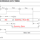 microwire_timing_detail